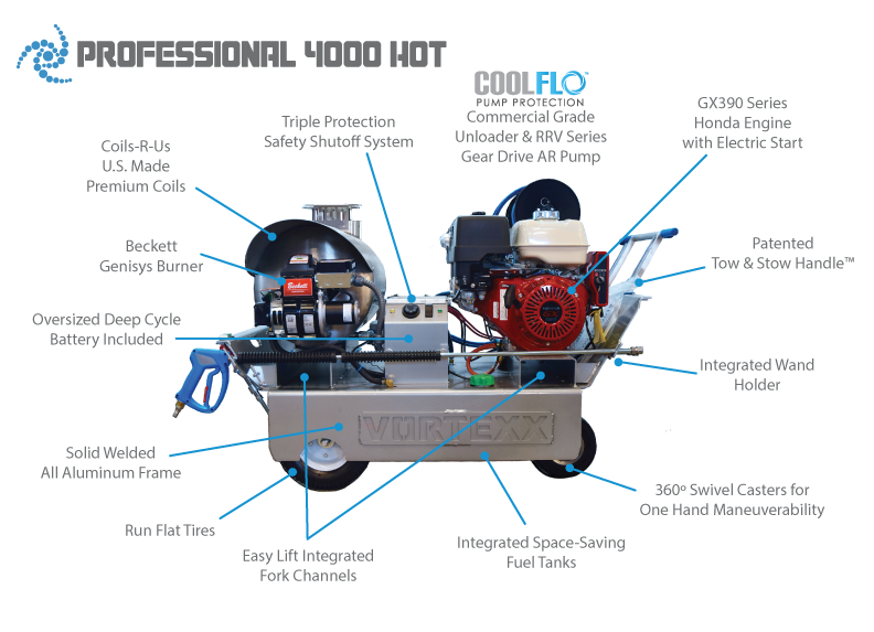 4000 Hot Water Pressure Washer